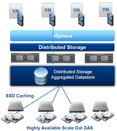 vSAN-overview-401x450